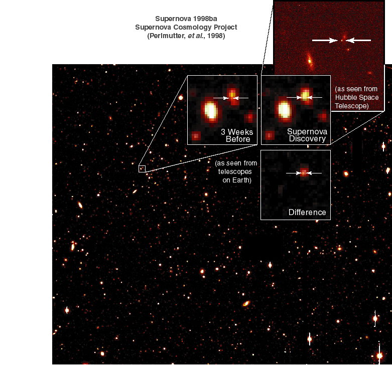 Before-and-after pictures (and Hubble Space Telescope picture) of a high-redshift supernovae discovered by the Supernova Cosmology Project in March, 1998.